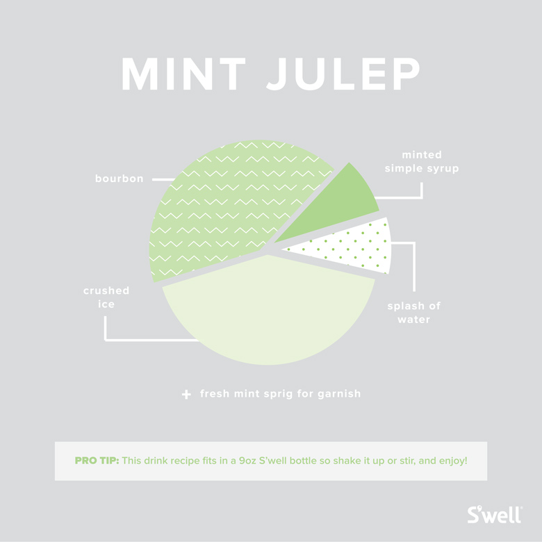 mint-julep-derby-recipe