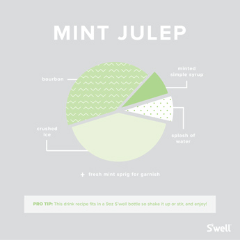 mintjulep_infographic_blog_thumb