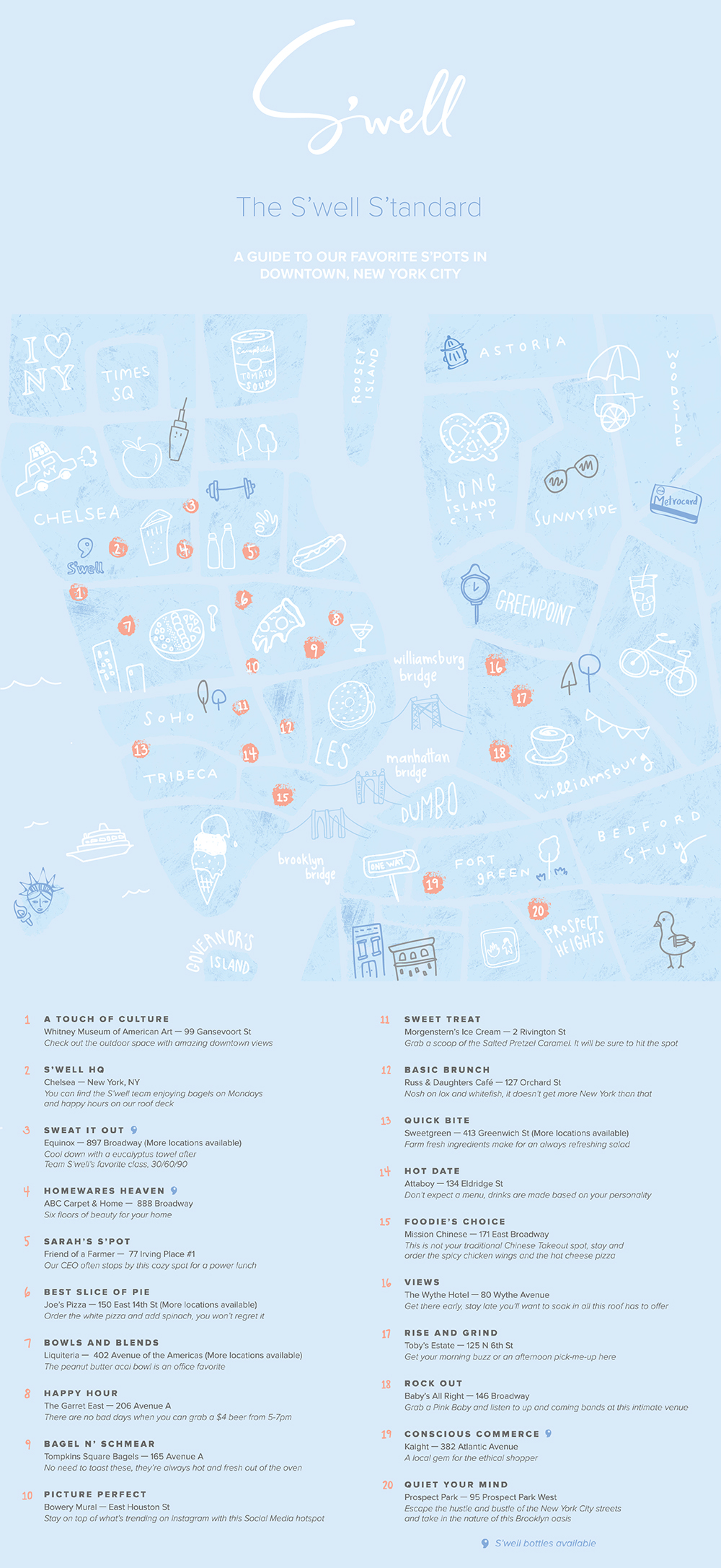 The S'well Standard: a map to all the best spots in downtown NYC, including food, museums, and concert venues